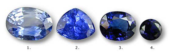 How To Choose A Natural Sapphire And Types Of Sapphire