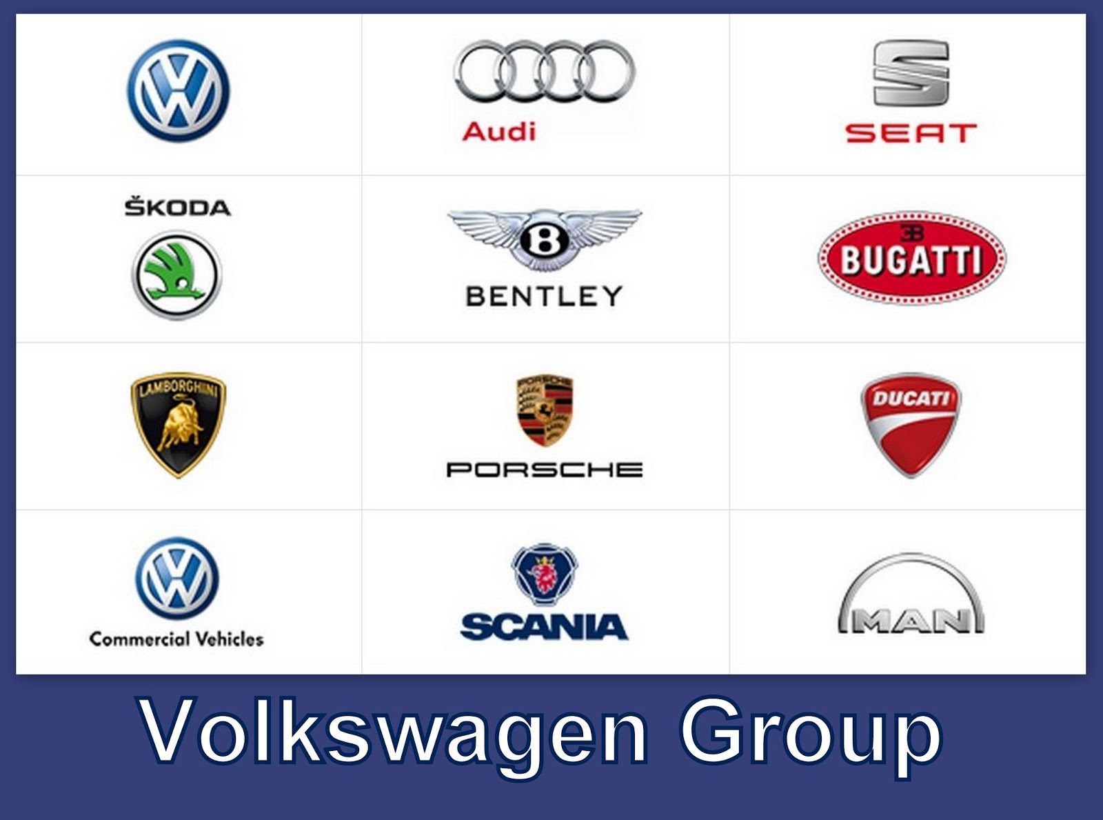 What Brands Does Volkswagen Own >> VW Group, Successfully Managing 12 Brands and In Search ...