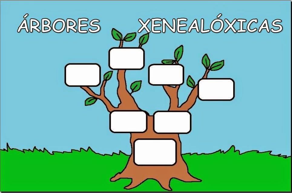 http://issuu.com/axanelaaberta/docs/arboresxenealoxicas?e=11162076/8295422