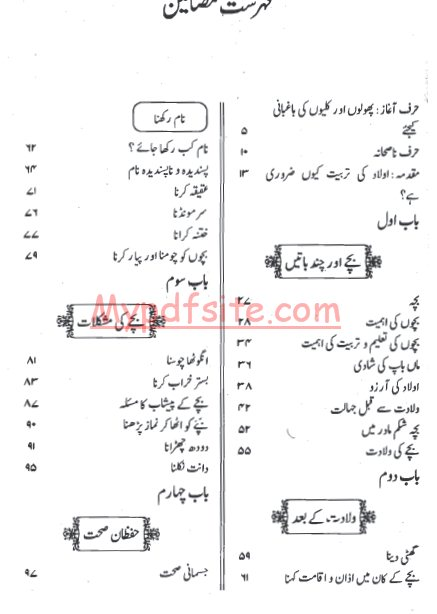 Urdu PDF Books