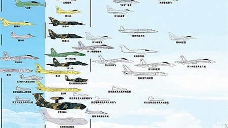 China Drone Chart And The Evolution From Manned Planes