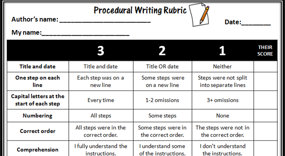 peer evaluation essay rubric Teaching the compare contrast essay use these great steps to help your students write excellent compare/contrast essays.