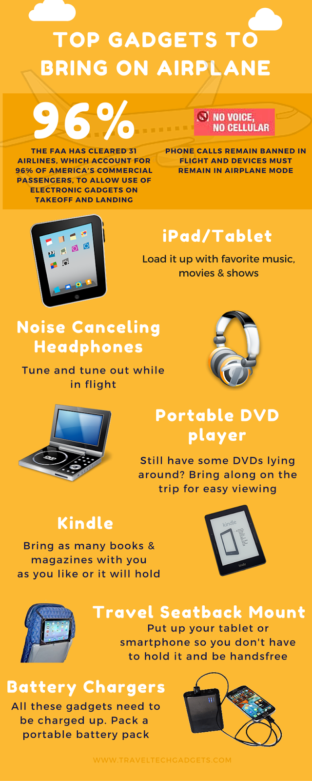 Top Gadgets To Bring on Airplane