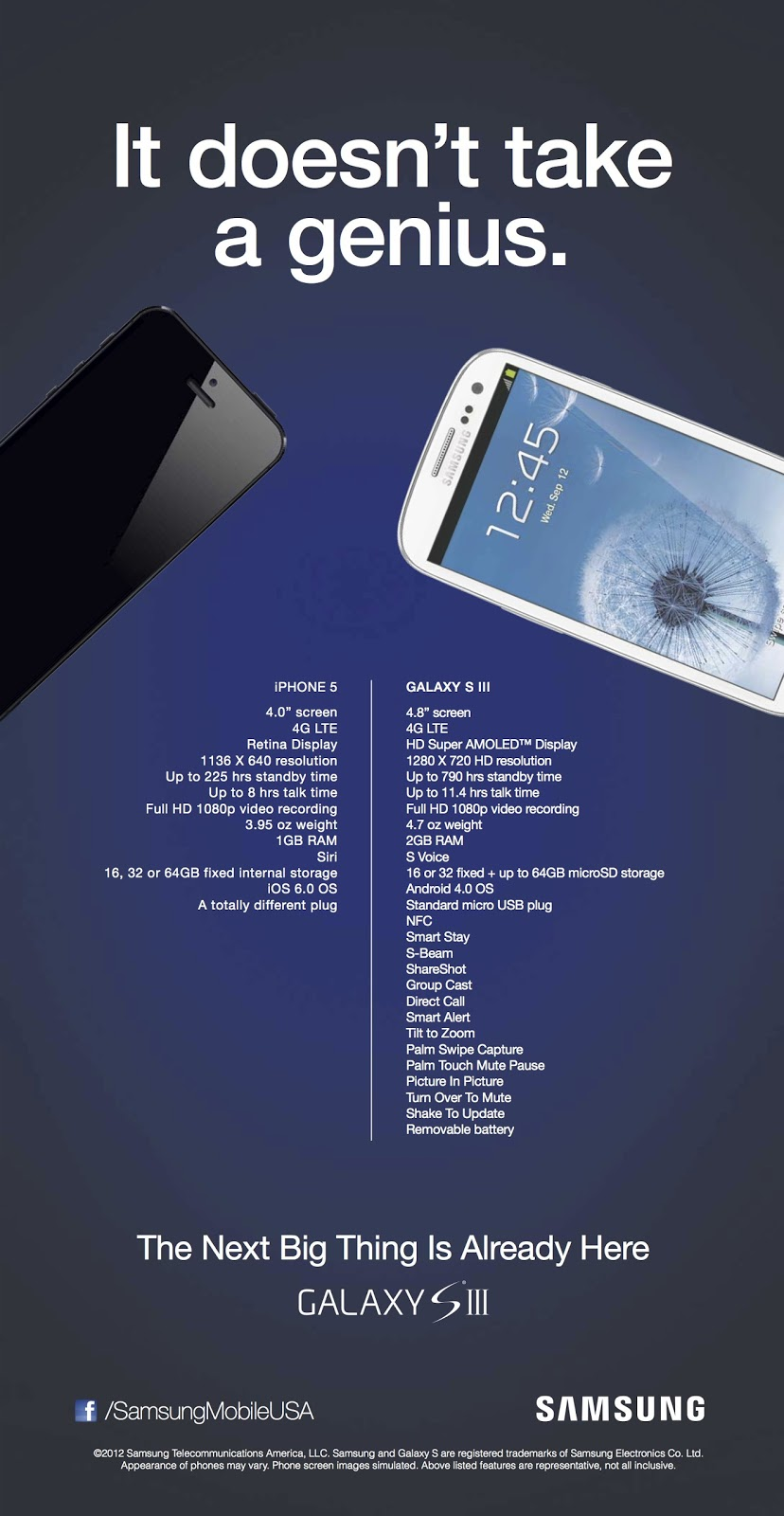 samsung galaxy s iii vs apple iphone 5 comparison poster