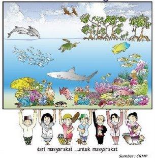 Ekosistem Komponen Biotik Dan Abiotik