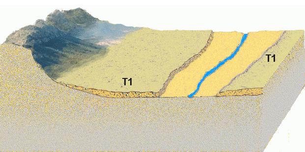 Terrazas for Terrazas fluviales