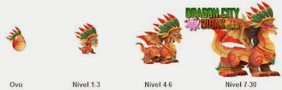 Dragão Guerreiro Asteca - Informações