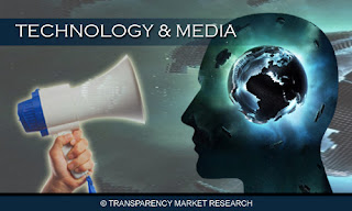Transparency Market Research
