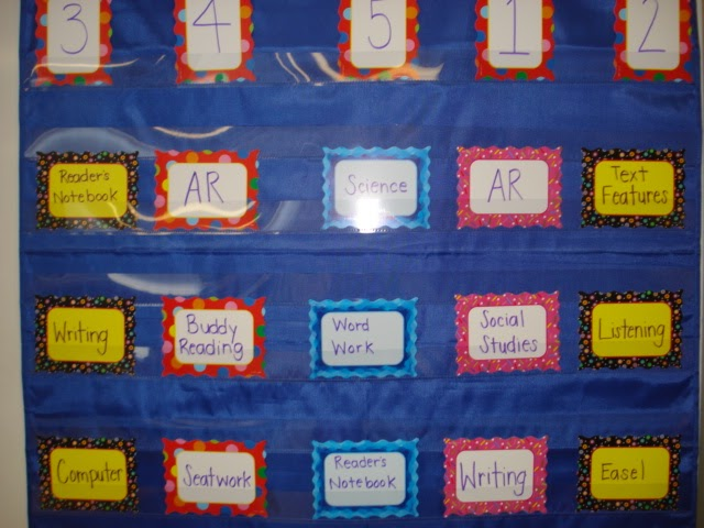 life and times of a third grade teacher  literacy centers