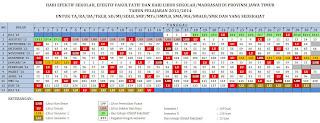 Hari Efektif Sekolah, Efektif Fakultatif Dan Hari Libur Sekolah/Madrasah Di Provinsi Jawa Timur Tahun Pelajaran 2013-2014 untuk TA/RA/BA/TKLB, SD/MI/SDLB, SMP/MTs/SMPLB, SMA/MA/SMALB/SMK dan yang Sederajat