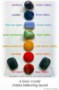 Chakra Balancing Crystals