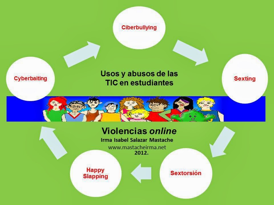 VIOLENCIAS ONLINE