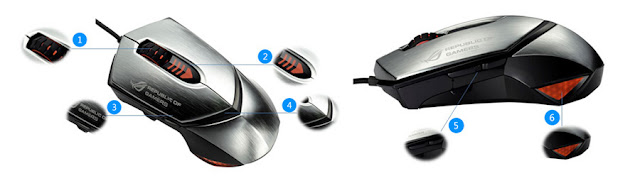 ASUS ROG GX1000 Laser Gaming Mouse Review screenshot 2