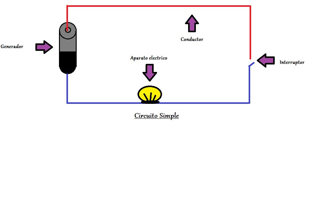 Circuito Simples : Ckatalinaa