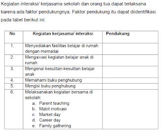 Download Panduan Dan Lembar Kerja Interaksi Orang Tua Siswa Pada Kurikulum 2013