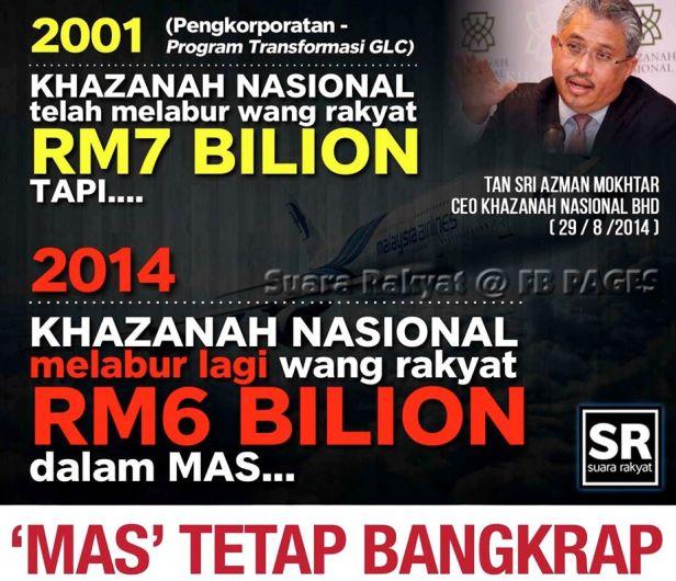 MAS Bangkrap