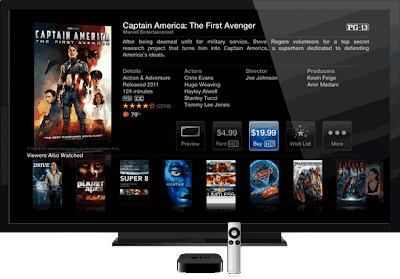play-online-game-with-apple-tv-11000221