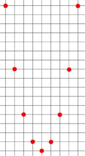 как нарисовать параболу от руки