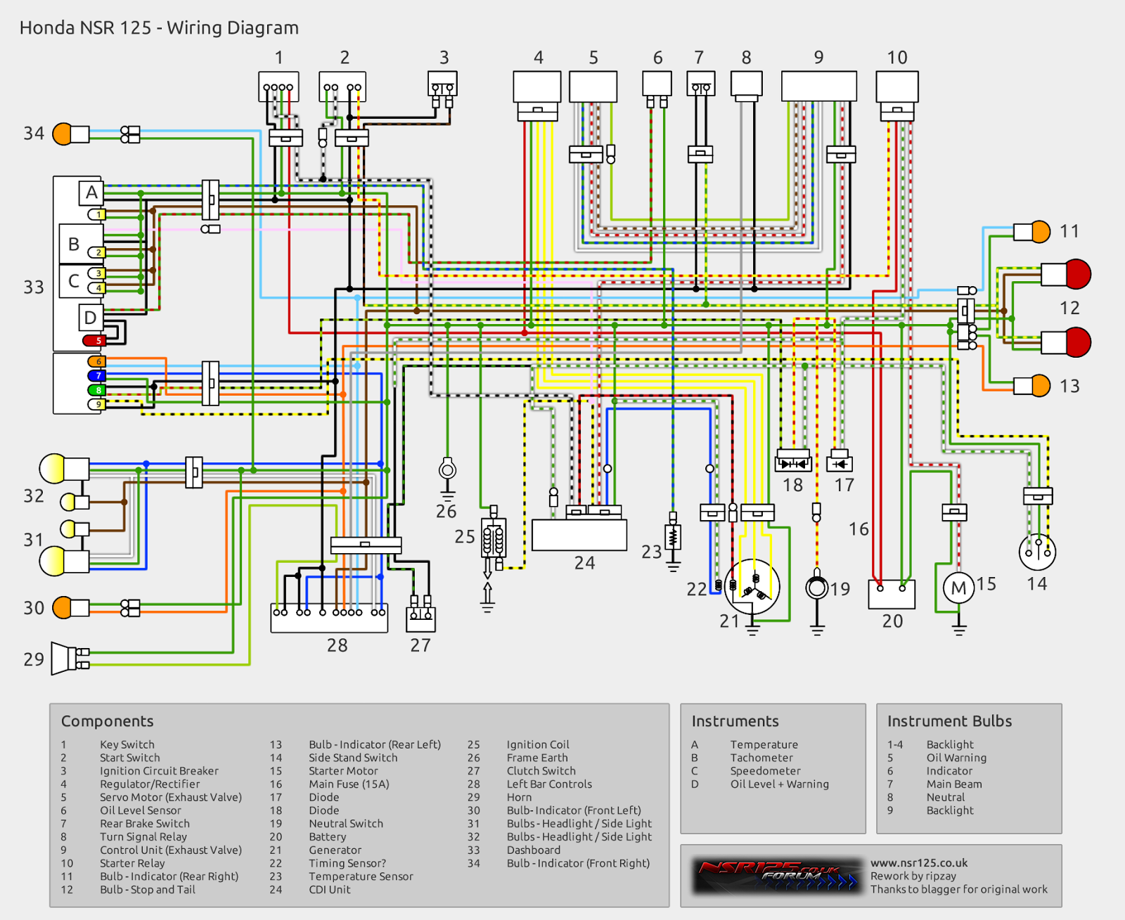 Honda Wave 125 Wiring Diagram : Nsr lab