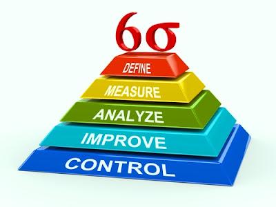 6 sigma certification in delhi