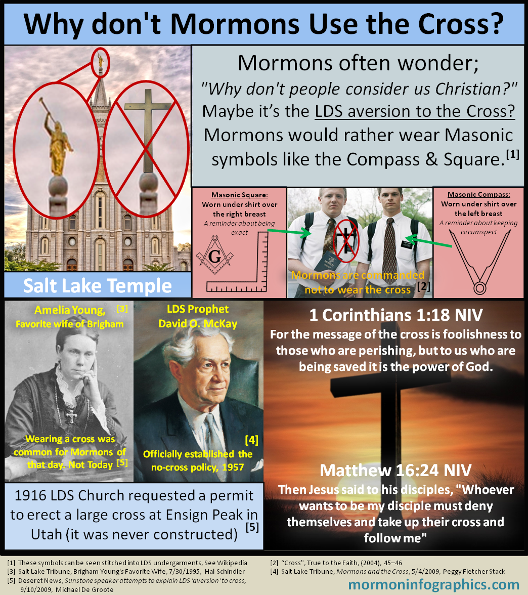 Why Don't Mormons Use the Cross?