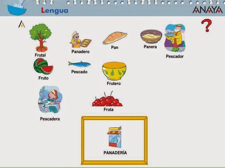 http://primerodecarlos.com/anaya_interactiva/datos/01_lengua/03_Recursos/01_t/lengua_rdi_trimes_1_voca.htm