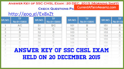 Answer Key SSC CHSL 2015