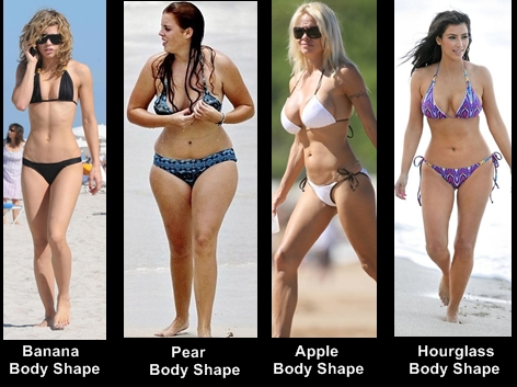 How to Find Your Body Type