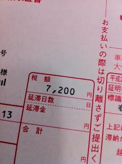 軽自動車税7200円をコンビニで納税する