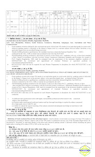 RPSC College Lecturer Recruitment Notification 2015 Page4