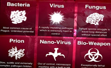 PLAGUE INC. APK v1.0.7 ANDROID DOWNLOAD UPDATE
