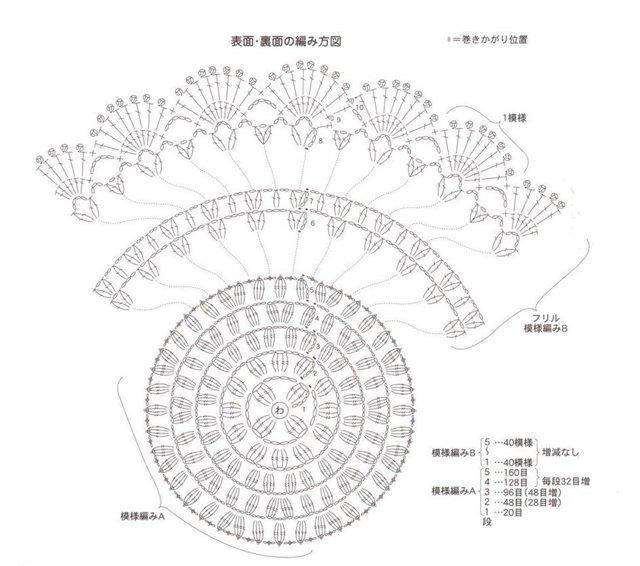 Схема вязания крючком сидушек 70