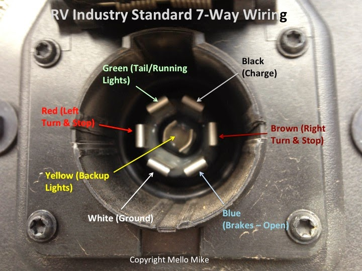 4 pin trailer wiring harness ground