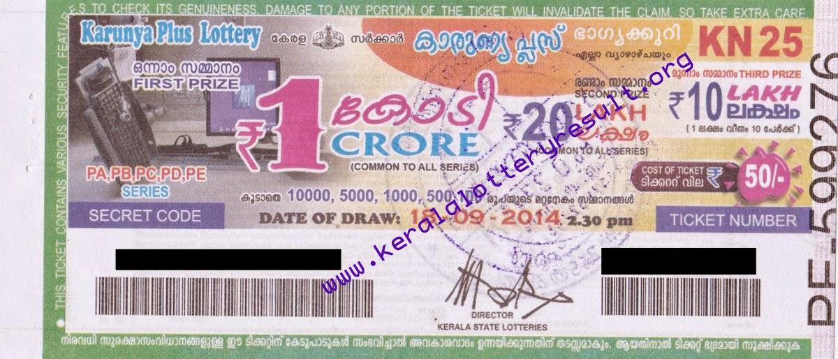 Kerala State KARUNYA PLUS Weekly Lottery