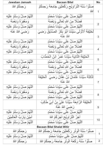 Ramadhan : Bacaan Bilal Shalat Tarawih Ramadhan 1434 H