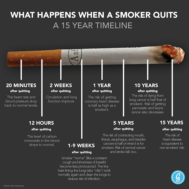 Stop Smoking Hypnosis Makes it Easy to Quit smoking in 1