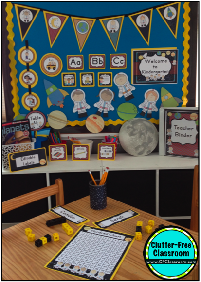 Classroom Theme Ideas Grade : Space themed classroom ideas photos tips