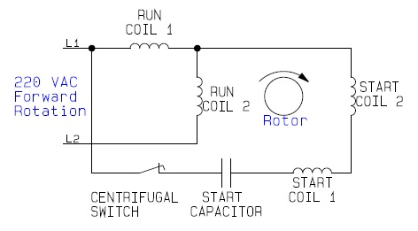 wiring configuration split phase capacitor start motor supplied with 220 volts in forward rotation
