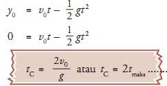 rumus Gerak vertikal ke atas dan contoh soalnya