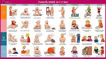 Desarrollo psicomotor niño