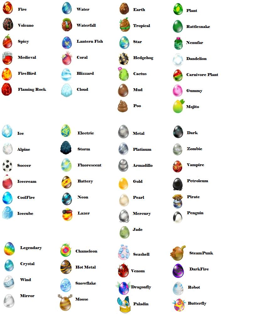 Imagens dos ovos de Dragon City