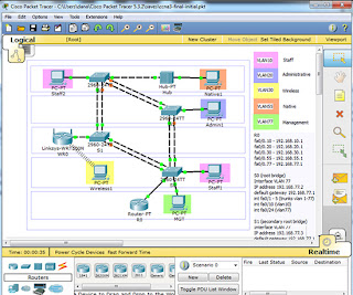 CCNA 3 Scaling Networks v Exam Answers