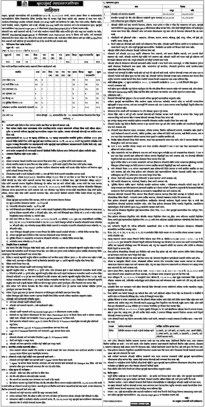 bmc clerk recruitment 2014 sa post get official notification