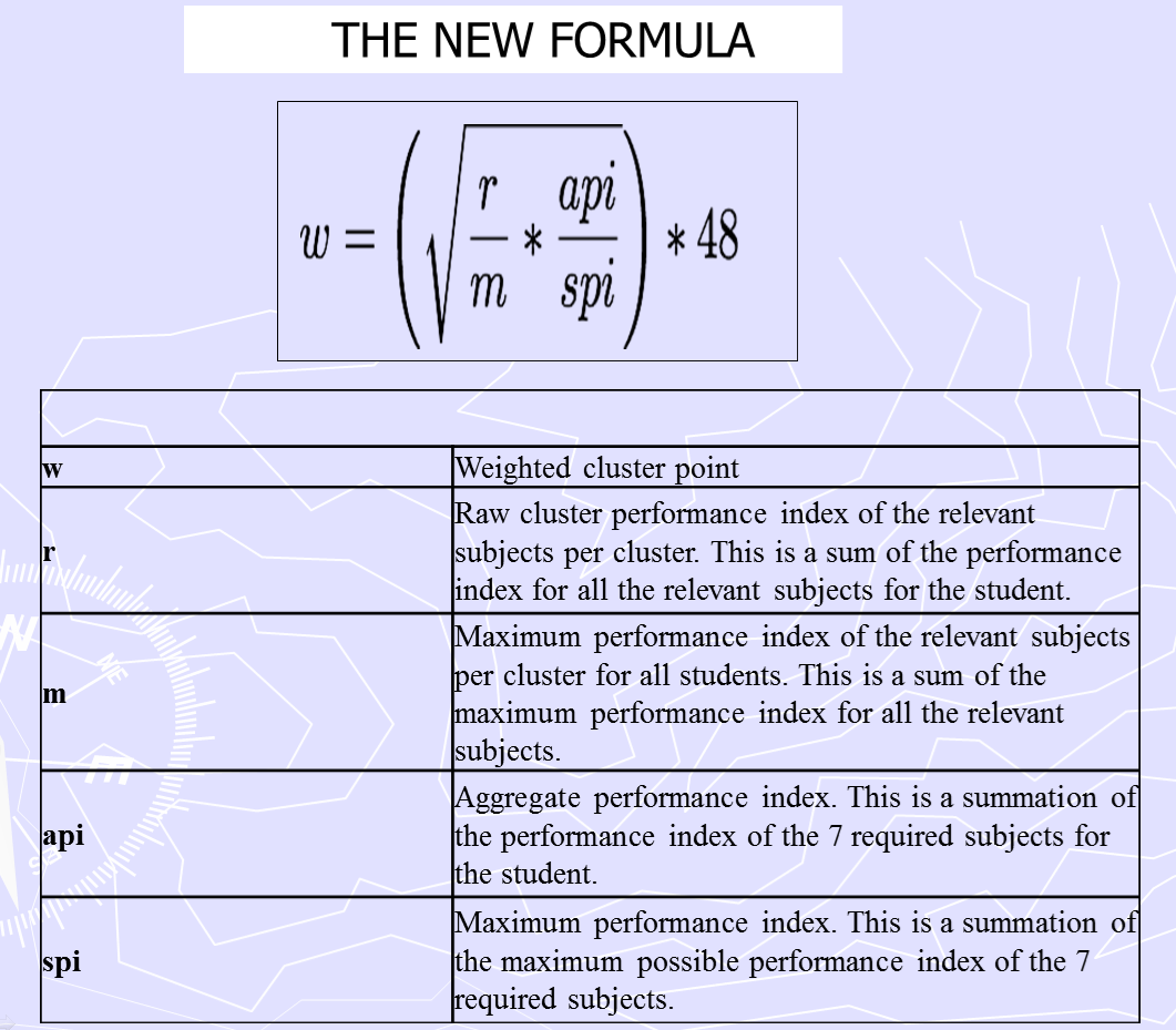 Kuccps new formula for calculating course cluster points nchi yetu kuccps revised formula for calculating cluster points ccuart Image collections