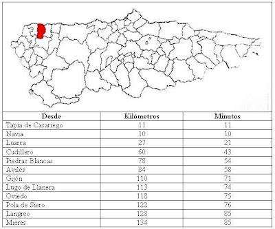 El Franco, situación y distancias