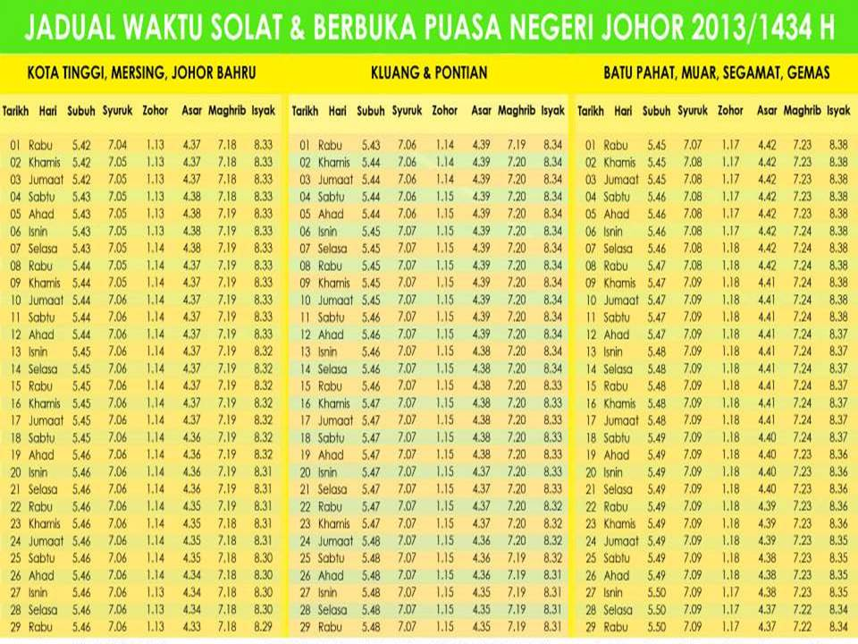 JADUL WAKTU SOLAT & BERBUKA PUASA NEGERI JOHOR 2013/1434H