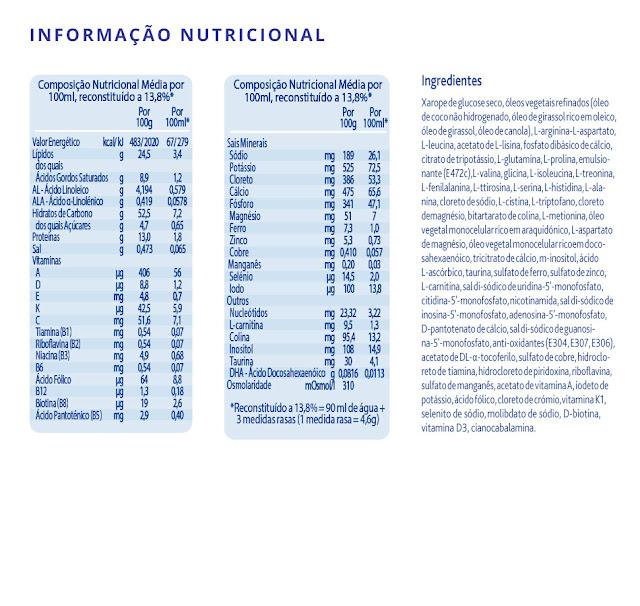 Informação nutricional de aptamil® 3