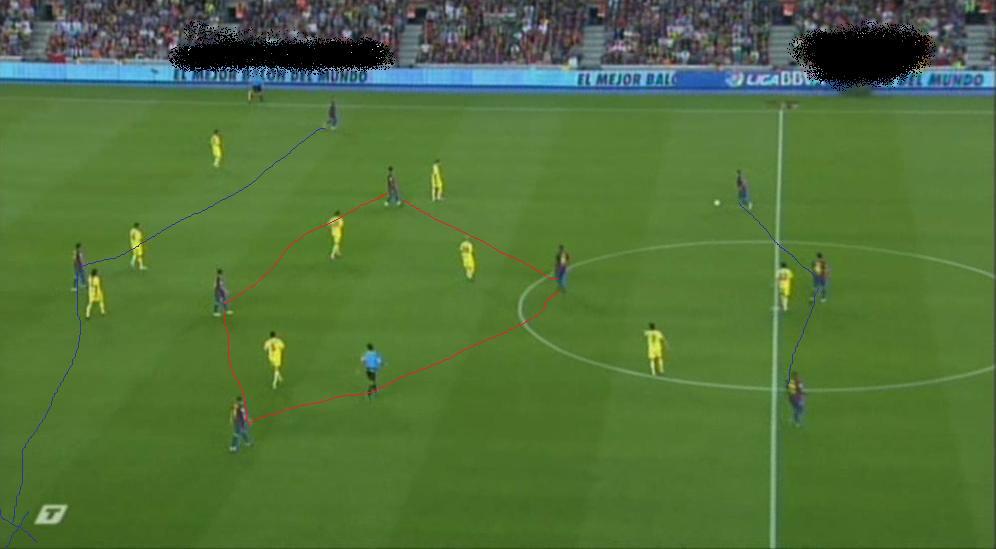 3-4-3+vs+Villareal+en+ataque.jpg