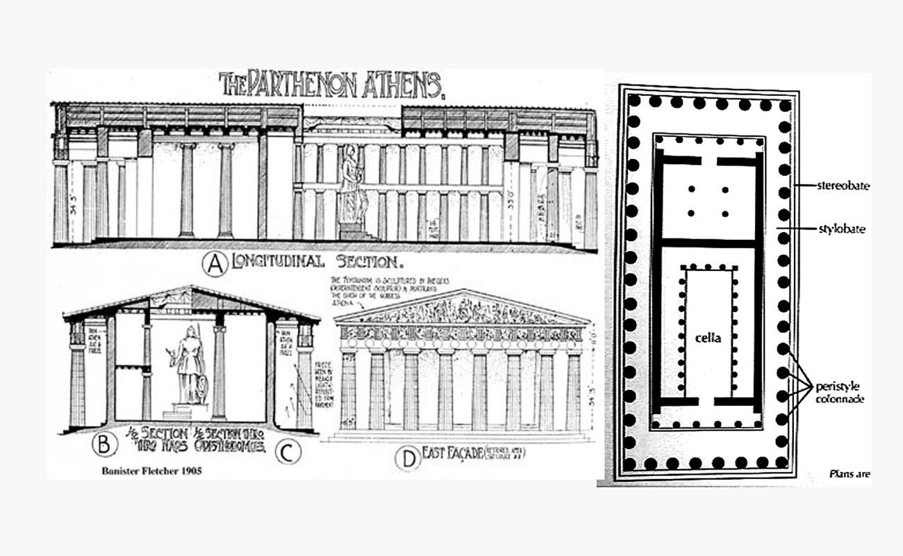 parthenon plan measurements