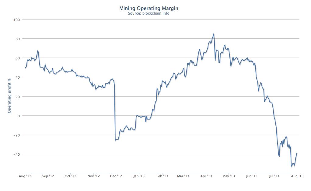 mining+margins.png